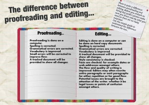 A simple guide to the difference between proofreading and editing