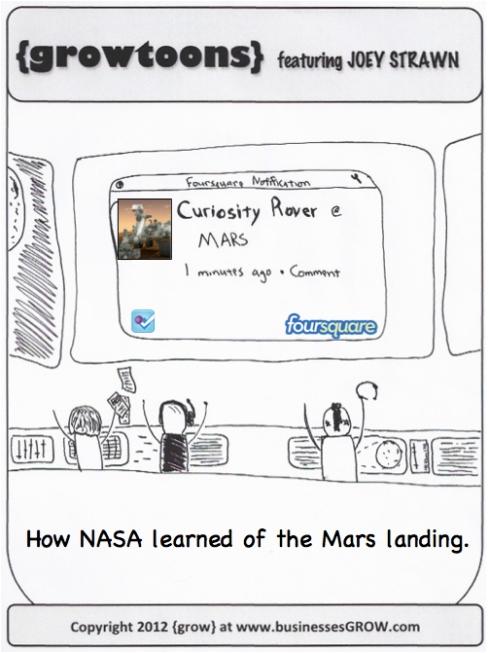 MarsLanding